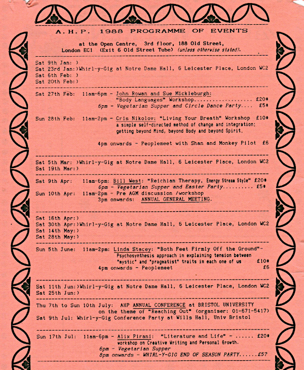 AHPb Events in 1988